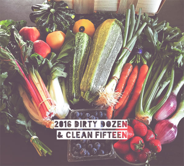 Dirty Dozen Clean Fifteen 2016